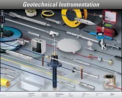 تجهیزات ابزار دقیق سد گودبرداری معدن